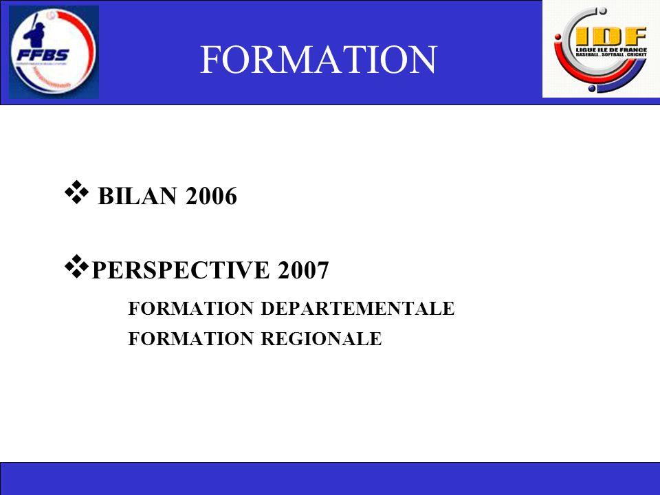 FORMATION  BILAN 2006  PERSPECTIVE 2007 FORMATION DEPARTEMENTALE FORMATION REGIONALE