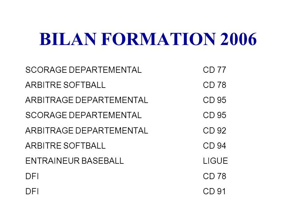 BILAN FORMATION 2006 SCORAGE DEPARTEMENTALCD 77 ARBITRE SOFTBALLCD 78 ARBITRAGE DEPARTEMENTALCD 95 SCORAGE DEPARTEMENTALCD 95 ARBITRAGE DEPARTEMENTALC