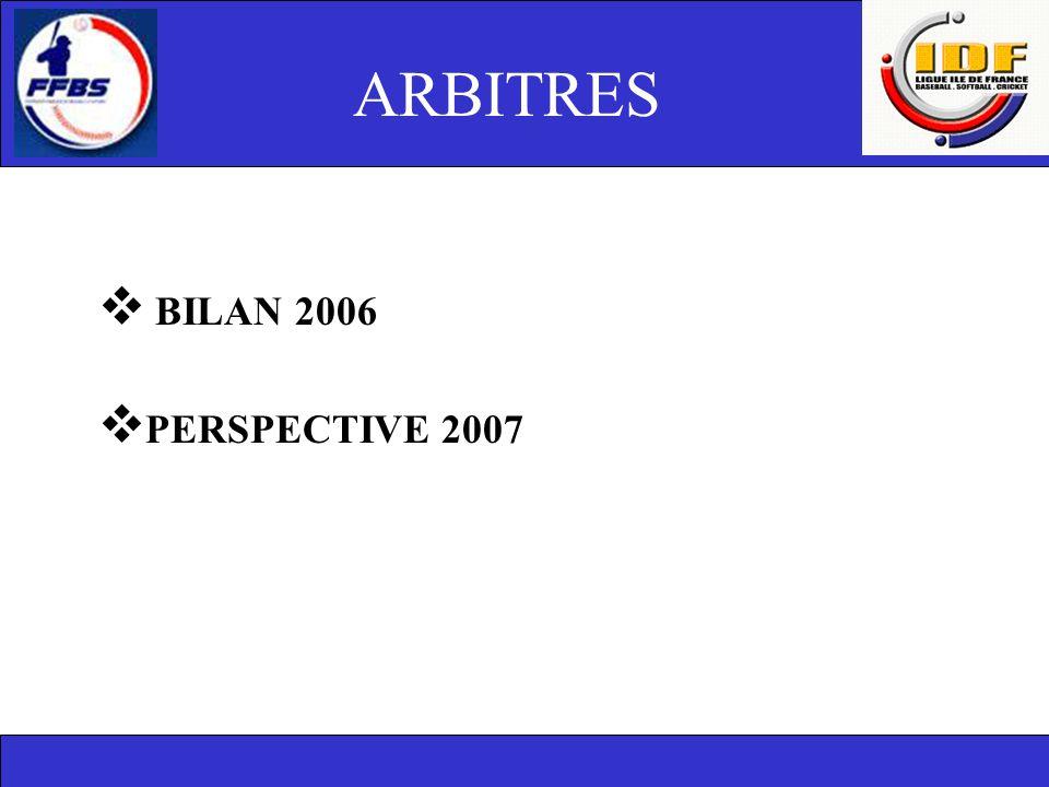 ARBITRES  BILAN 2006  PERSPECTIVE 2007