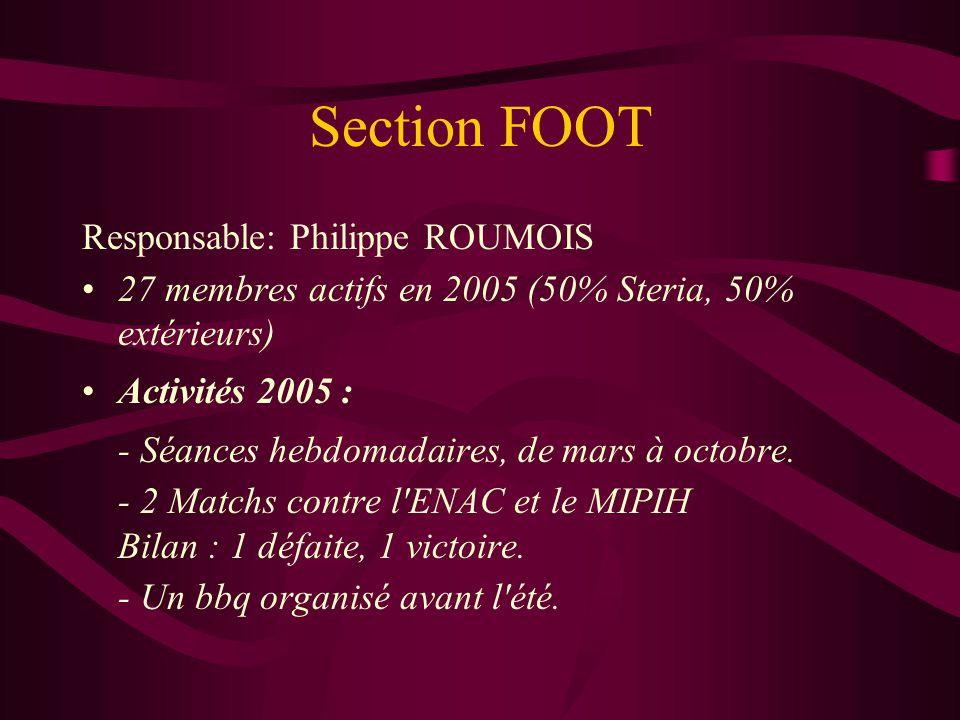 Section FOOT Responsable: Philippe ROUMOIS 27 membres actifs en 2005 (50% Steria, 50% extérieurs) Activités 2005 : - Séances hebdomadaires, de mars à octobre.