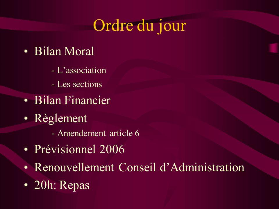 Ordre du jour Bilan Moral - L'association - Les sections Bilan Financier Règlement - Amendement article 6 Prévisionnel 2006 Renouvellement Conseil d'Administration 20h: Repas