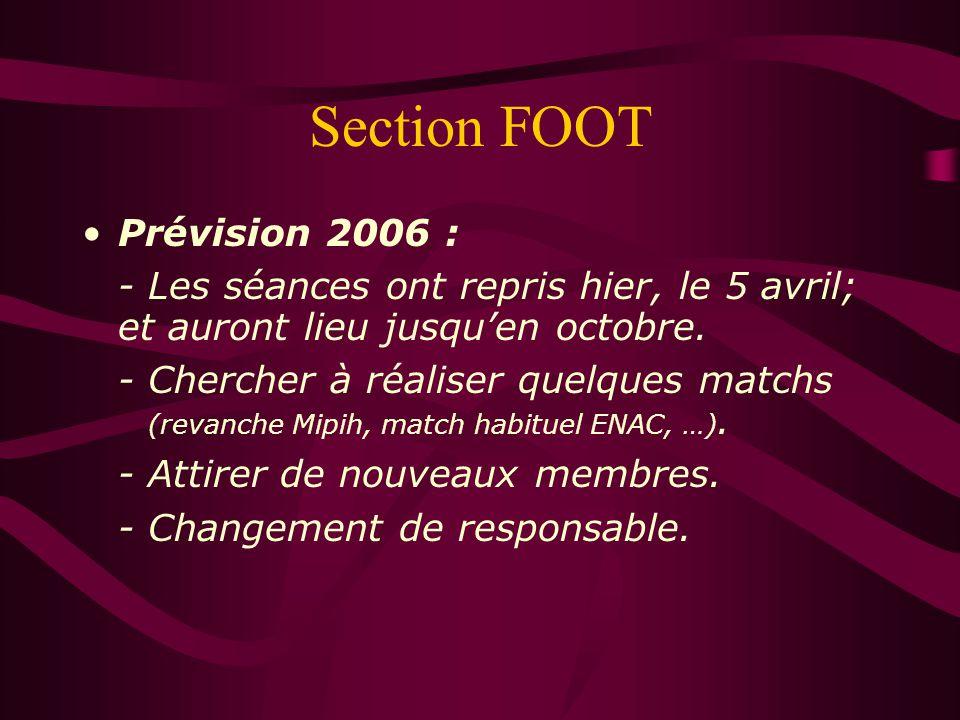 Section FOOT Prévision 2006 : - Les séances ont repris hier, le 5 avril; et auront lieu jusqu'en octobre. - Chercher à réaliser quelques matchs (revan