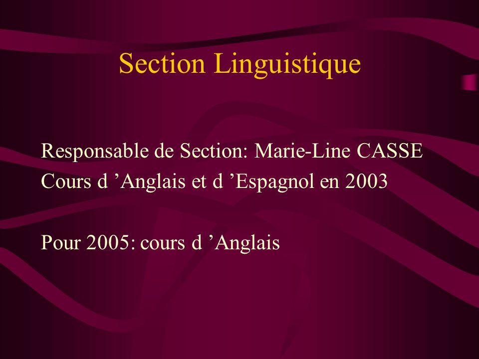 Section Linguistique Responsable de Section: Marie-Line CASSE Cours d 'Anglais et d 'Espagnol en 2003 Pour 2005: cours d 'Anglais
