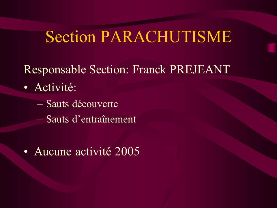 Section PARACHUTISME Responsable Section: Franck PREJEANT Activité: –Sauts découverte –Sauts d'entraînement Aucune activité 2005