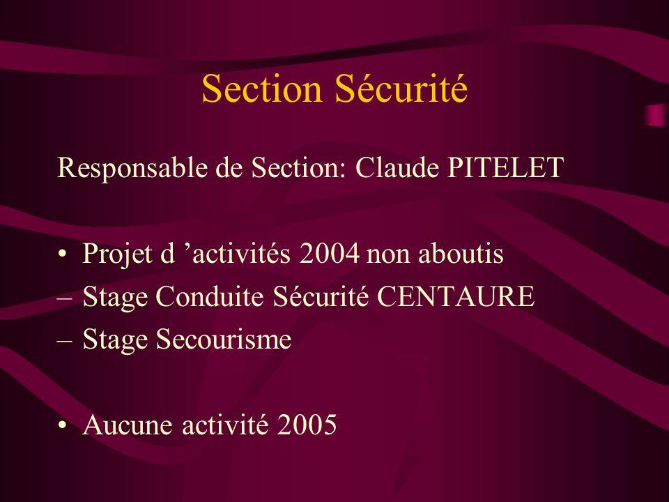 Section Sécurité Responsable de Section: Claude PITELET Projet d 'activités 2004 non aboutis –Stage Conduite Sécurité CENTAURE –Stage Secourisme Aucune activité 2005