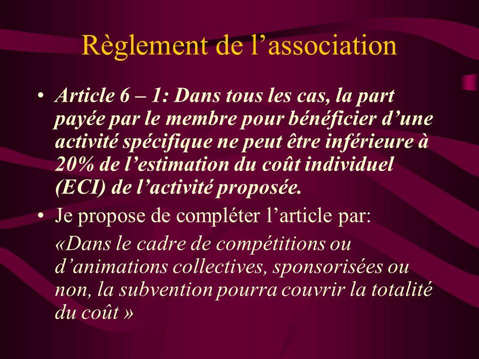 Règlement de l'association Article 6 – 1: Dans tous les cas, la part payée par le membre pour bénéficier d'une activité spécifique ne peut être inférieure à 20% de l'estimation du coût individuel (ECI) de l'activité proposée.