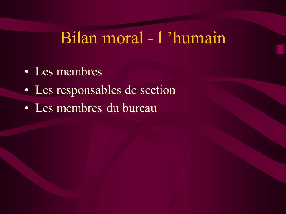 Bilan moral - l 'humain Les membres Les responsables de section Les membres du bureau