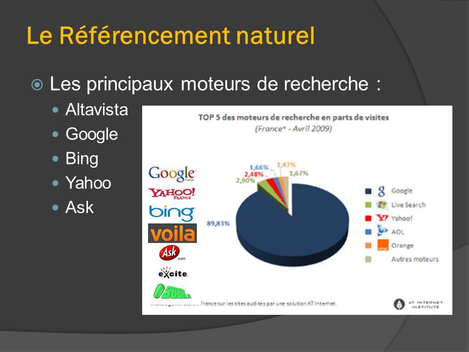 Le Référencement naturel  Les principaux moteurs de recherche : Altavista Google Bing Yahoo Ask
