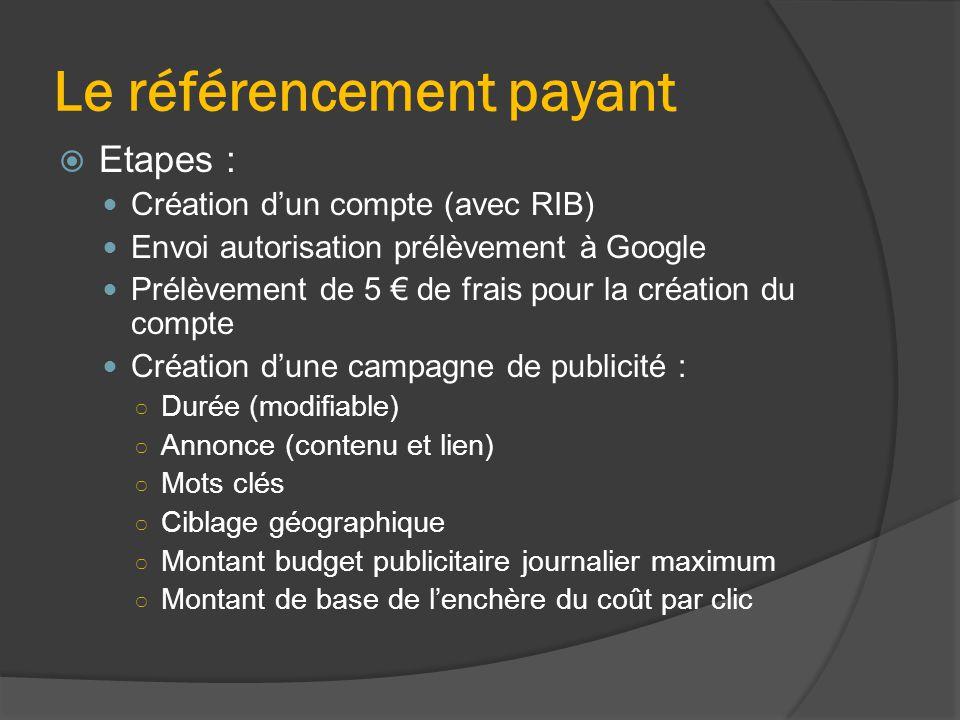 Le référencement payant  Etapes : Création d'un compte (avec RIB) Envoi autorisation prélèvement à Google Prélèvement de 5 € de frais pour la créatio