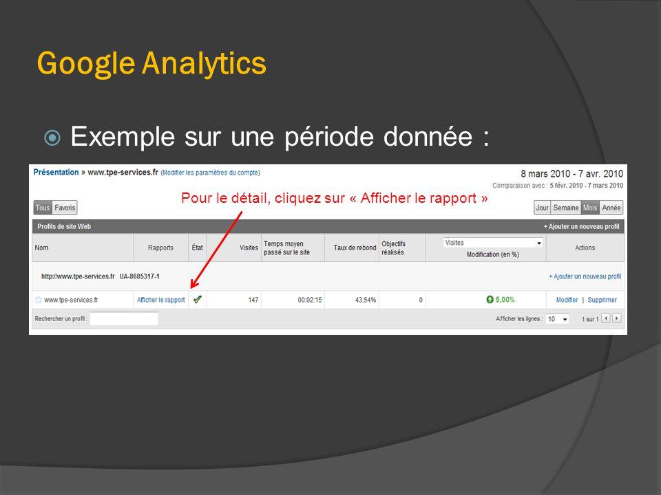 Google Analytics  Exemple sur une période donnée : Pour le détail, cliquez sur « Afficher le rapport »