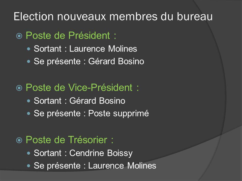 Election nouveaux membres du bureau  Poste de Président : Sortant : Laurence Molines Se présente : Gérard Bosino  Poste de Vice-Président : Sortant