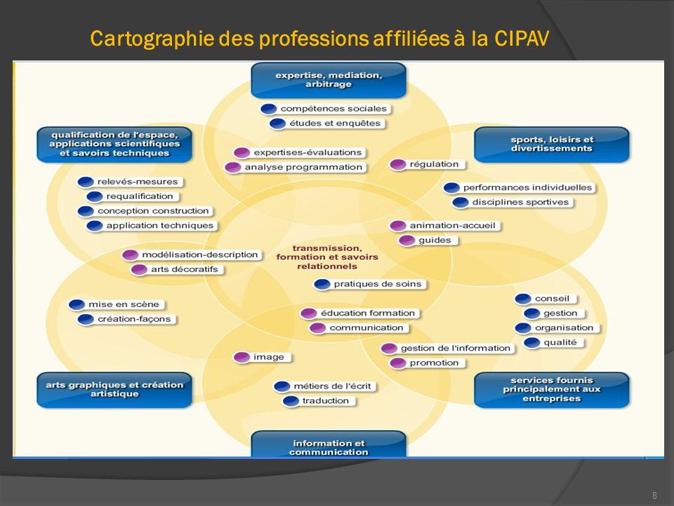 8 Cartographie des professions affiliées à la CIPAV