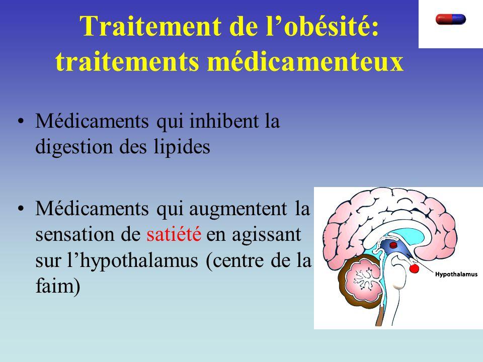 Traitement de l'obésité: traitements médicamenteux Médicaments qui inhibent la digestion des lipides Médicaments qui augmentent la sensation de satiét