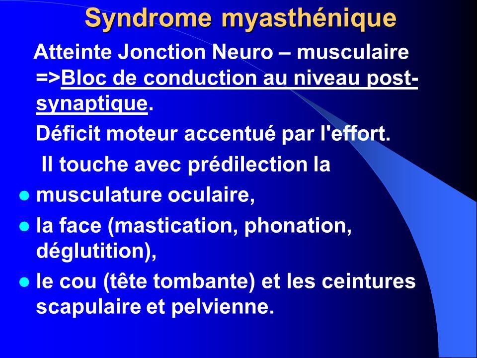Syndrome myasthénique Atteinte Jonction Neuro – musculaire =>Bloc de conduction au niveau post- synaptique. Déficit moteur accentué par l'effort. Il t