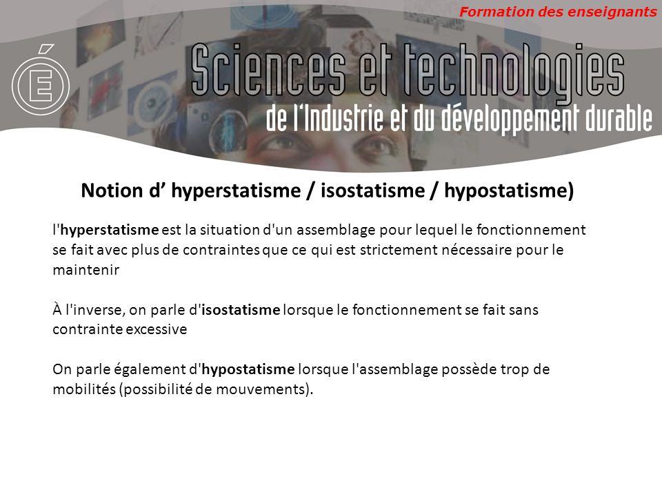 Formation des enseignants Notion d' hyperstatisme / isostatisme / hypostatisme) l'hyperstatisme est la situation d'un assemblage pour lequel le foncti