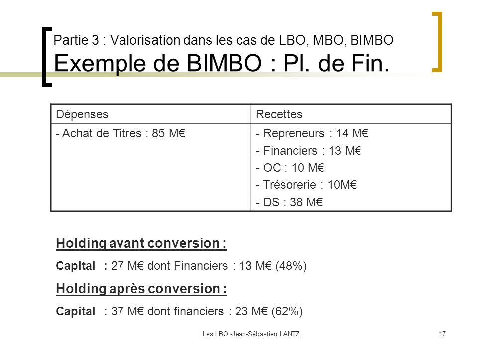 Les LBO -Jean-Sébastien LANTZ17 Partie 3 : Valorisation dans les cas de LBO, MBO, BIMBO Exemple de BIMBO : Pl. de Fin. DépensesRecettes - Achat de Tit
