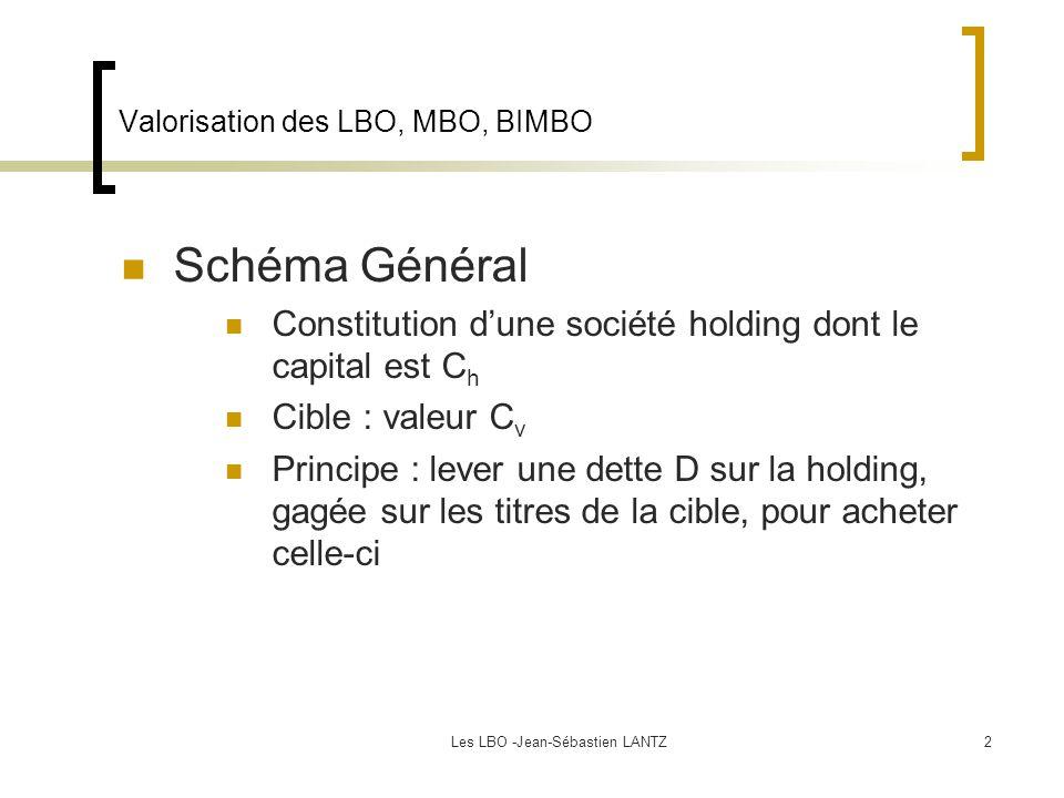Les LBO -Jean-Sébastien LANTZ2 Valorisation des LBO, MBO, BIMBO Schéma Général Constitution d'une société holding dont le capital est C h Cible : vale
