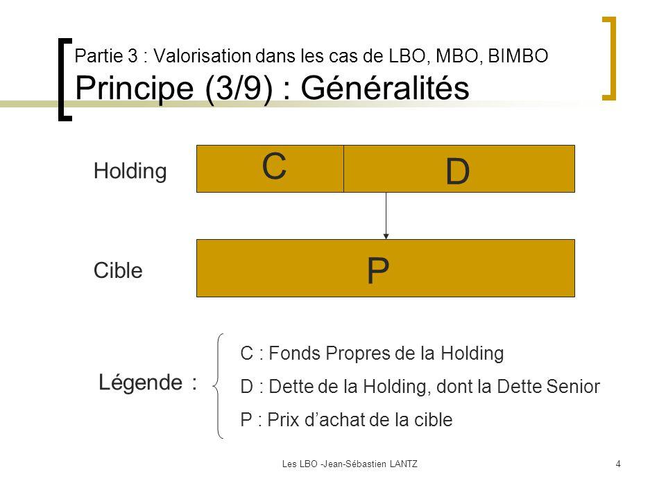 Les LBO -Jean-Sébastien LANTZ4 Partie 3 : Valorisation dans les cas de LBO, MBO, BIMBO Principe (3/9) : Généralités C D P Holding Cible C : Fonds Propres de la Holding D : Dette de la Holding, dont la Dette Senior P : Prix d'achat de la cible Légende :