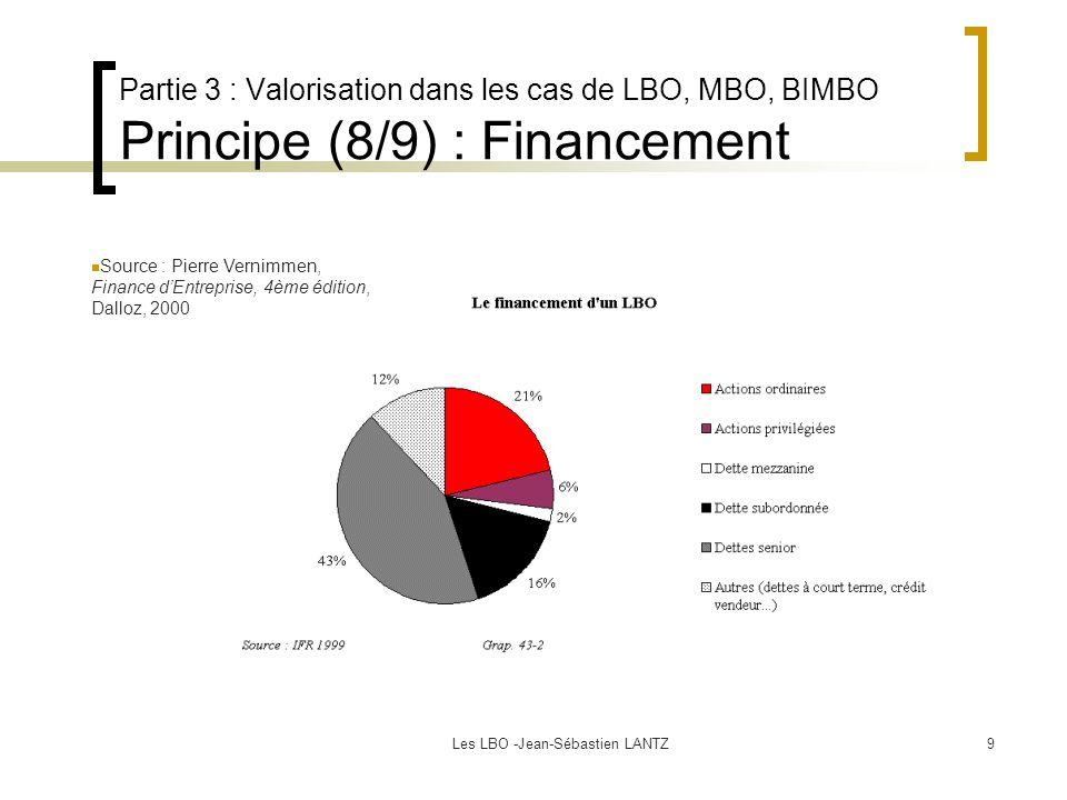 Les LBO -Jean-Sébastien LANTZ9 Partie 3 : Valorisation dans les cas de LBO, MBO, BIMBO Principe (8/9) : Financement Source : Pierre Vernimmen, Finance d'Entreprise, 4ème édition, Dalloz, 2000