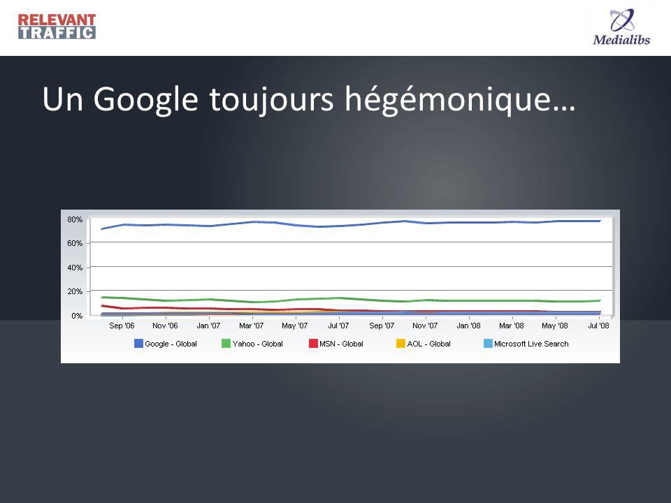 Un Google toujours hégémonique…