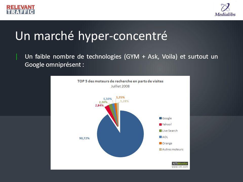 | Un faible nombre de technologies (GYM + Ask, Voila) et surtout un Google omniprésent : Un marché hyper-concentré