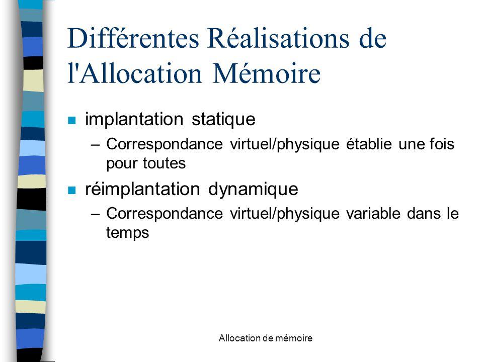 Allocation de mémoire Différentes Réalisations de l Allocation Mémoire implantation statique –Correspondance virtuel/physique établie une fois pour toutes réimplantation dynamique –Correspondance virtuel/physique variable dans le temps