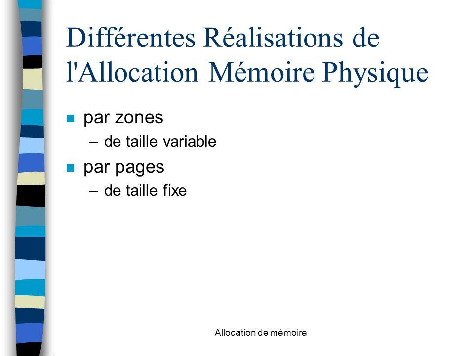 Allocation de mémoire Différentes Réalisations de l Allocation Mémoire Physique par zones –de taille variable par pages –de taille fixe