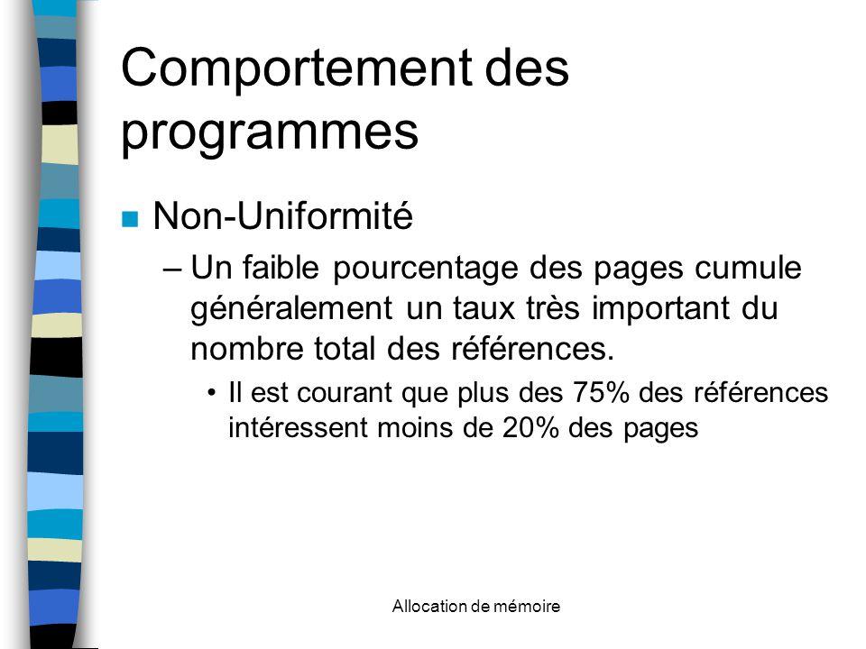 Allocation de mémoire Comportement des programmes Non-Uniformité –Un faible pourcentage des pages cumule généralement un taux très important du nombre total des références.