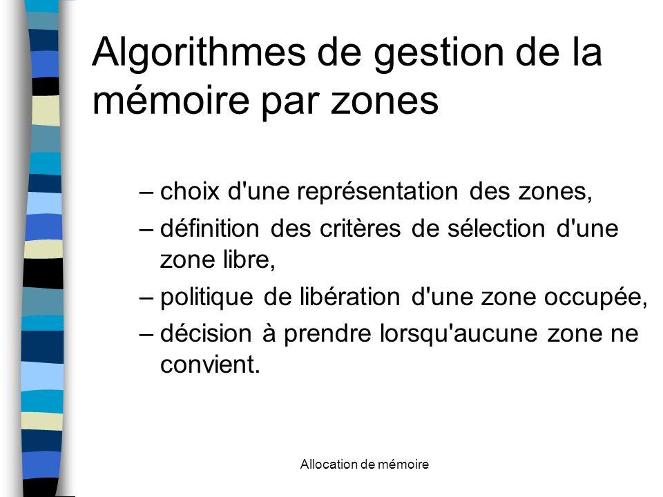 Allocation de mémoire –choix d une représentation des zones, –définition des critères de sélection d une zone libre, –politique de libération d une zone occupée, –décision à prendre lorsqu aucune zone ne convient.