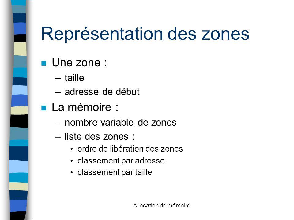 Allocation de mémoire Représentation des zones n Une zone : –taille –adresse de début n La mémoire : –nombre variable de zones –liste des zones : ordre de libération des zones classement par adresse classement par taille