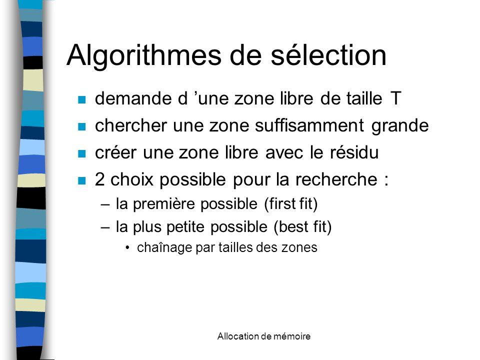 Allocation de mémoire Algorithmes de sélection n demande d 'une zone libre de taille T n chercher une zone suffisamment grande n créer une zone libre avec le résidu n 2 choix possible pour la recherche : –la première possible (first fit) –la plus petite possible (best fit) chaînage par tailles des zones