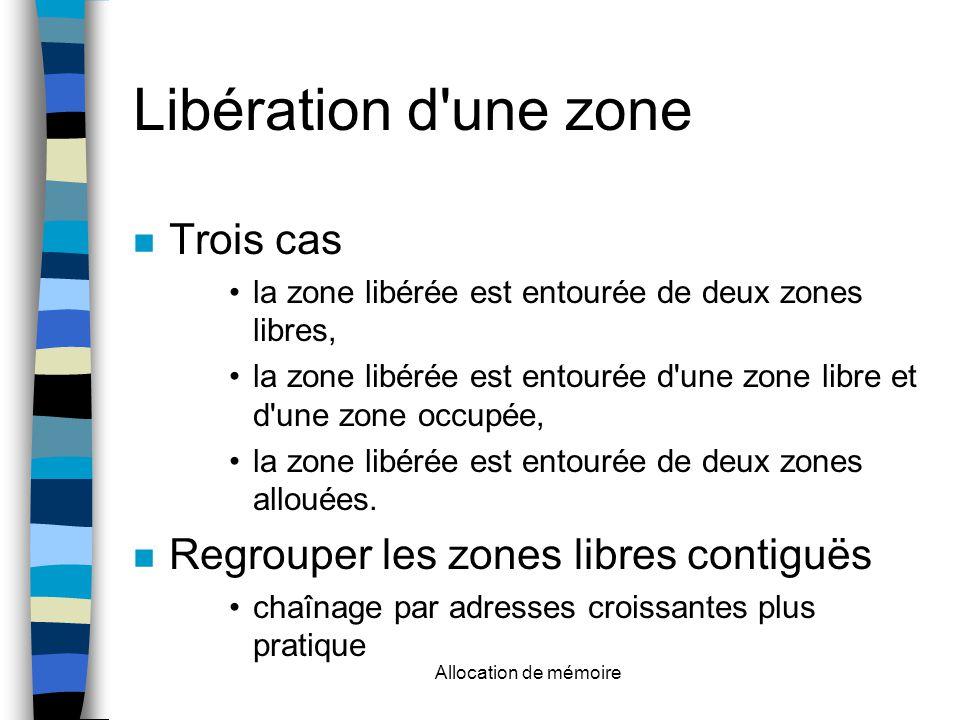 Allocation de mémoire Libération d une zone Trois cas la zone libérée est entourée de deux zones libres, la zone libérée est entourée d une zone libre et d une zone occupée, la zone libérée est entourée de deux zones allouées.
