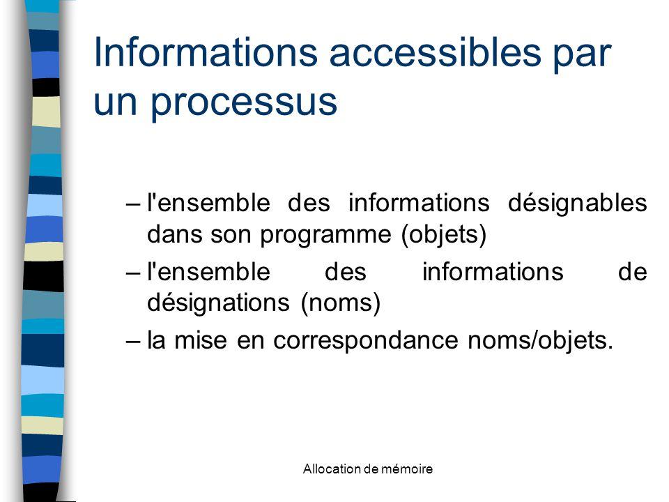 Allocation de mémoire Informations accessibles par un processus –l ensemble des informations désignables dans son programme (objets) –l ensemble des informations de désignations (noms) –la mise en correspondance noms/objets.