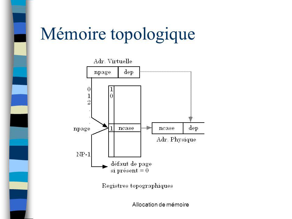 Allocation de mémoire Mémoire topologique