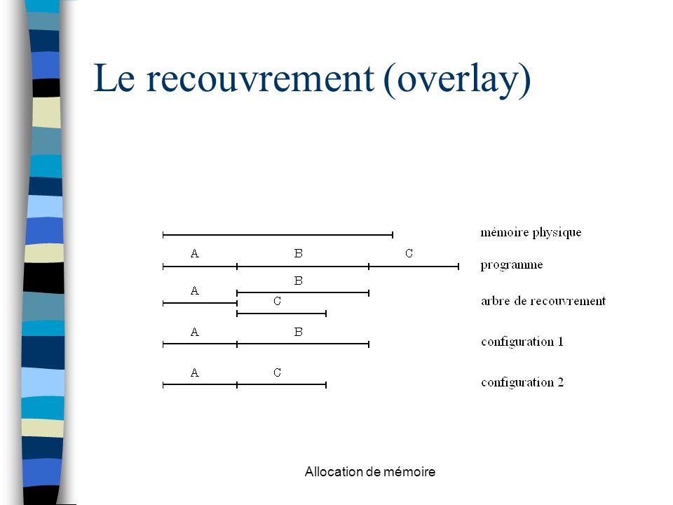 Allocation de mémoire Le recouvrement (overlay)