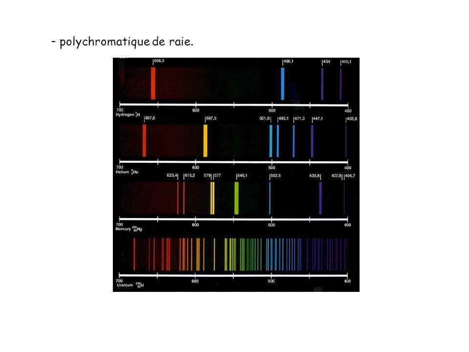 - polychromatique de raie.