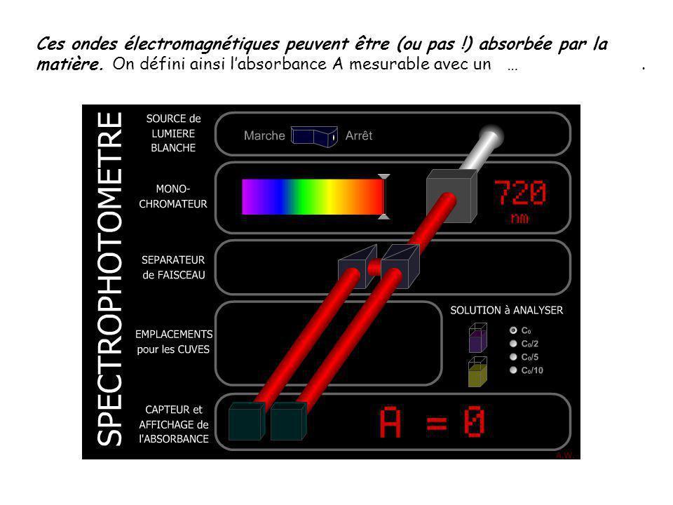 Ces ondes électromagnétiques peuvent être (ou pas !) absorbée par la matière. On défini ainsi l'absorbance A mesurable avec un ….