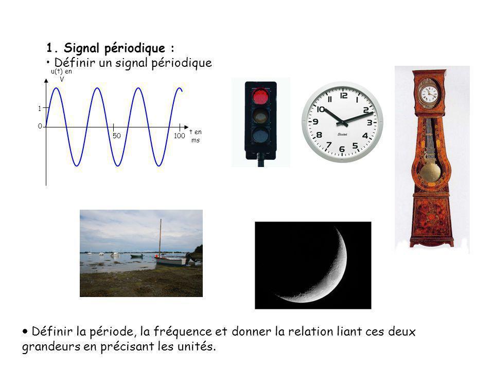 1. Signal périodique : Définir un signal périodique 0 u(t) en V t en ms 1 50100  Définir la période, la fréquence et donner la relation liant ces deu