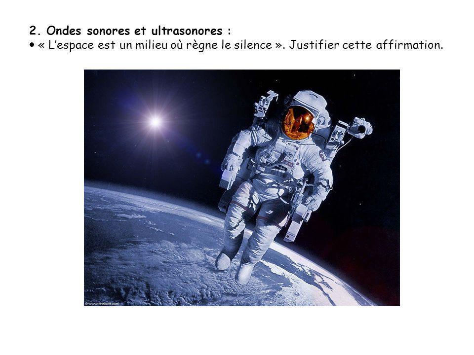 2. Ondes sonores et ultrasonores :  « L'espace est un milieu où règne le silence ». Justifier cette affirmation.