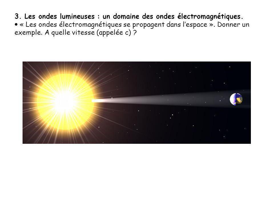 3. Les ondes lumineuses : un domaine des ondes électromagnétiques.  « Les ondes électromagnétiques se propagent dans l'espace ». Donner un exemple. A