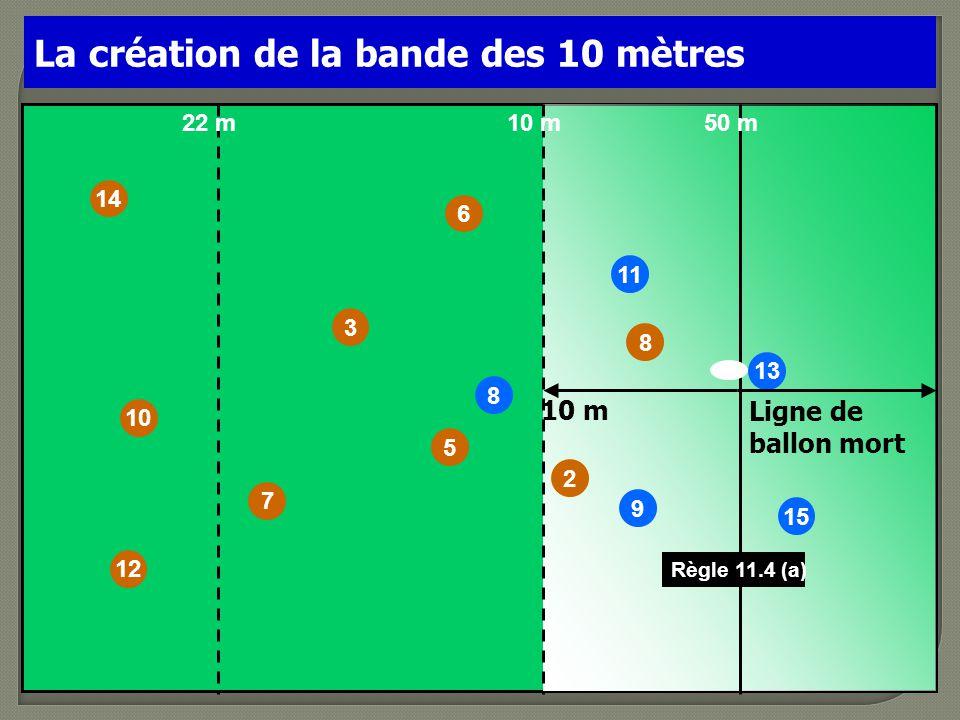 10 11 9 14 7 3 8 2 6 8 15 50 m10 m22 m 13 12 La création de la bande des 10 mètres 10 m Ligne de ballon mort 5 Règle 11.4 (a)