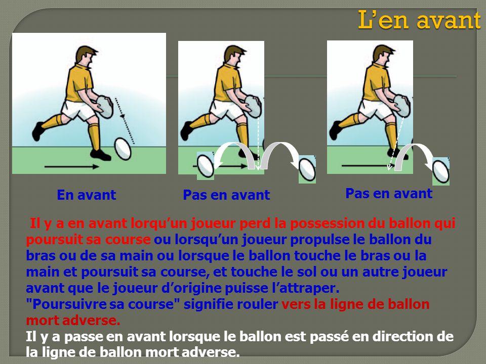 L'en avant En avant Pas en avant Il y a en avant lorqu'un joueur perd la possession du ballon qui poursuit sa course ou lorsqu'un joueur propulse le b