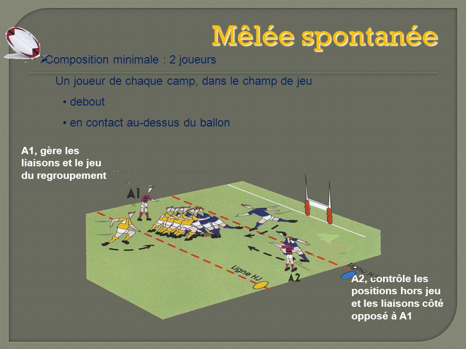 Maul  Composition minimale : 3 joueurs au contact dans le champ de jeu le porteur du ballon un partenaire un adversaire A2, contrôle les positions hors jeu et les liaisons côté opposé à A1 A1, gère les liaisons et le jeu du regroupement