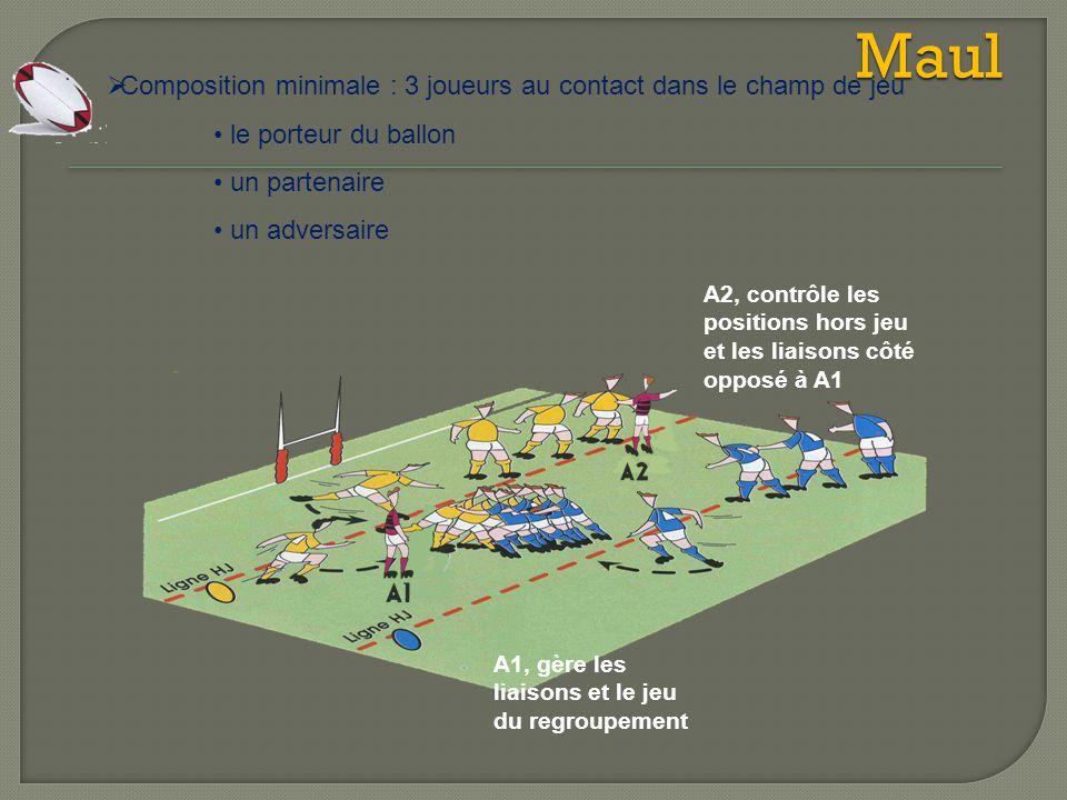 Maul  Composition minimale : 3 joueurs au contact dans le champ de jeu le porteur du ballon un partenaire un adversaire A2, contrôle les positions ho