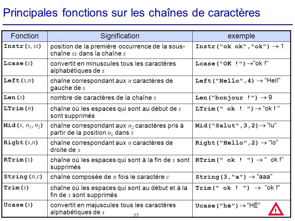 27 Principales fonctions sur les chaînes de caractères FonctionSignificationexemple Instr( s, ss ) position de la première occurrence de la sous- chaî
