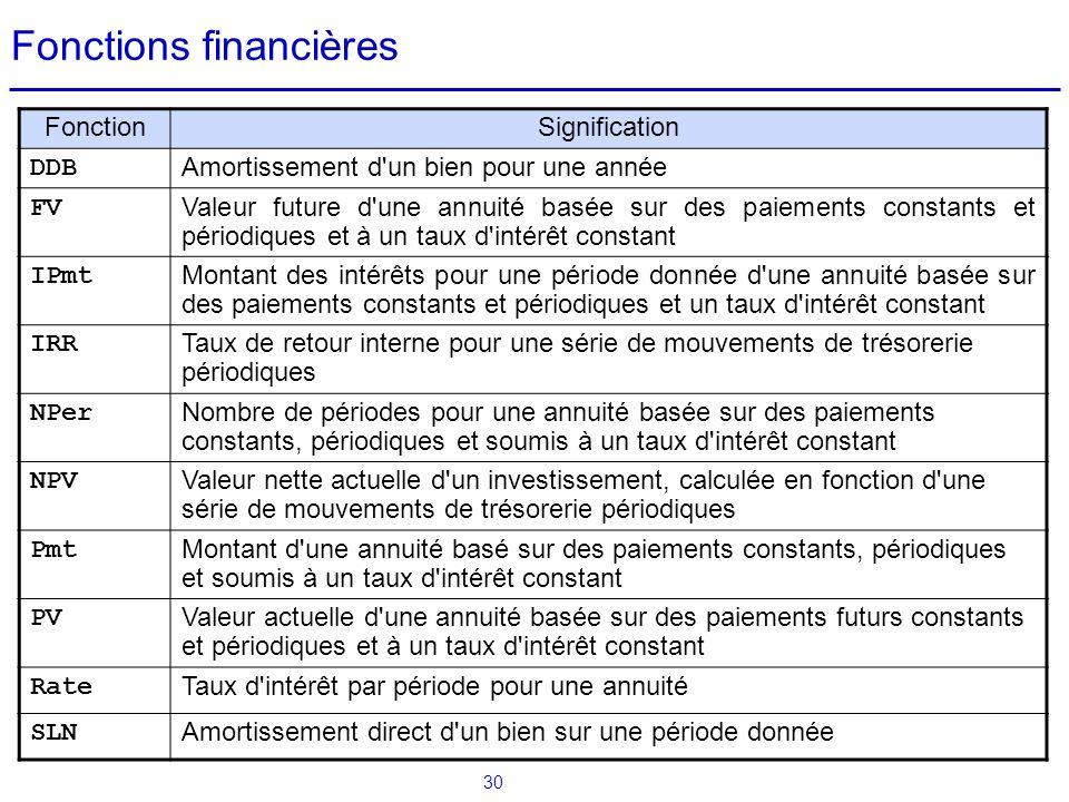 30 Fonctions financières FonctionSignification DDB Amortissement d'un bien pour une année FV Valeur future d'une annuité basée sur des paiements const