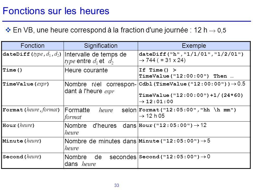 33 Fonctions sur les heures  En VB, une heure correspond à la fraction d'une journée : 12 h  0,5 FonctionSignificationExemple dateDiff( type, d 1, d