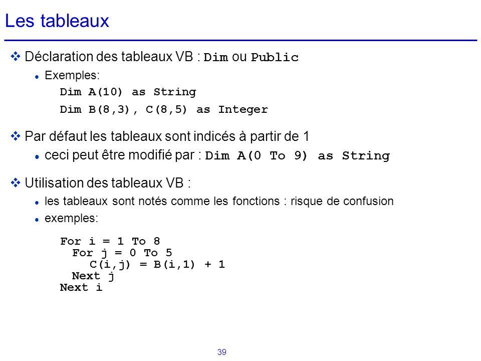 39 Les tableaux  Déclaration des tableaux VB : Dim ou Public Exemples: Dim A(10) as String Dim B(8,3), C(8,5) as Integer  Par défaut les tableaux so