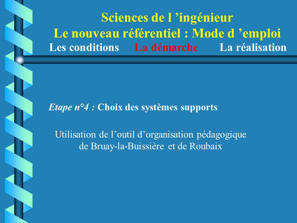 Sciences de l 'ingénieur Le nouveau référentiel : Mode d 'emploi Etape n°4 : Choix des systèmes supports Utilisation de l'outil d'organisation pédagog