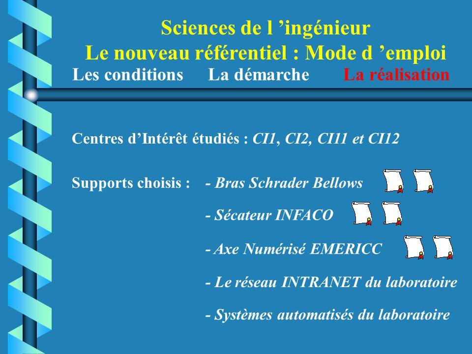 Sciences de l 'ingénieur Le nouveau référentiel : Mode d 'emploi Centres d'Intérêt étudiés : CI1, CI2, CI11 et CI12 - Bras Schrader Bellows - Sécateur